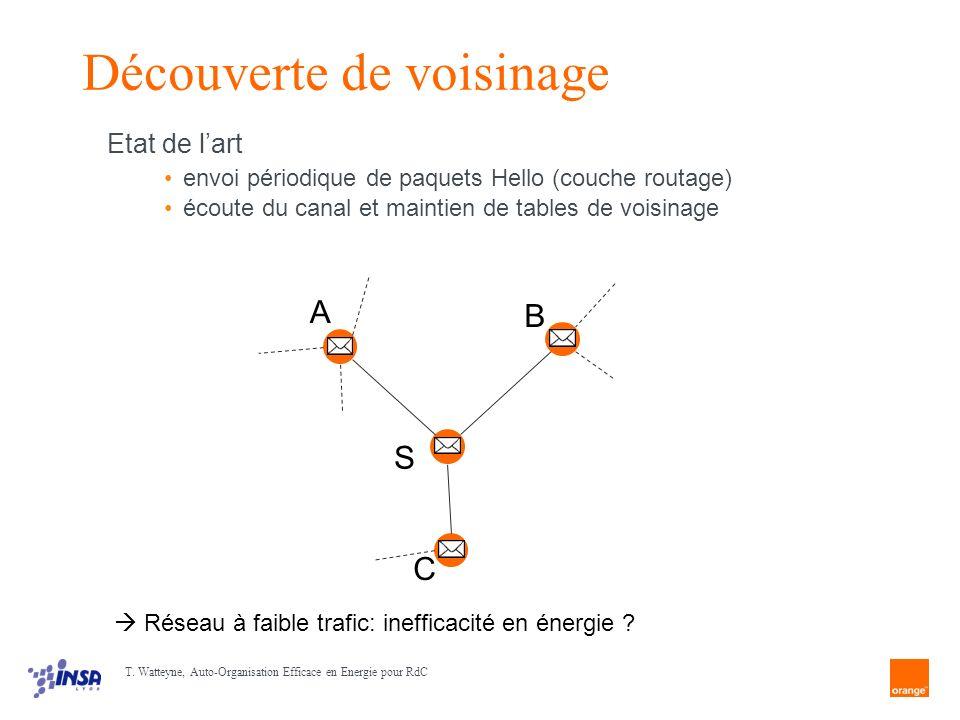 35/30 S … S … S … B A C Réseau à faible trafic: inefficacité en énergie .