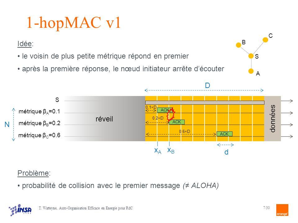 8/30 1-hopMAC v1 T.