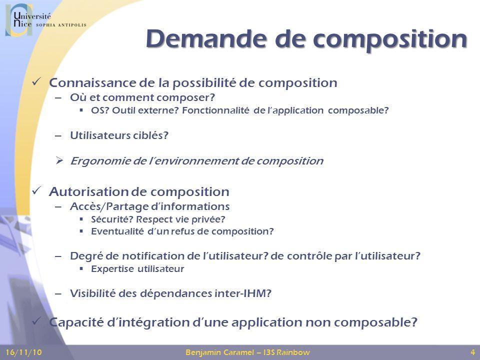 Demande de composition Connaissance de la possibilité de composition – Où et comment composer.