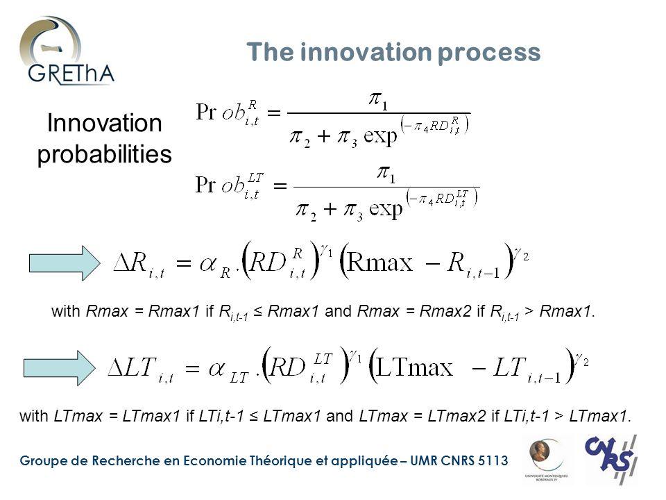 Groupe de Recherche en Economie Théorique et appliquée – UMR CNRS 5113 The innovation process with Rmax = Rmax1 if R i,t-1 Rmax1 and Rmax = Rmax2 if R i,t-1 > Rmax1.