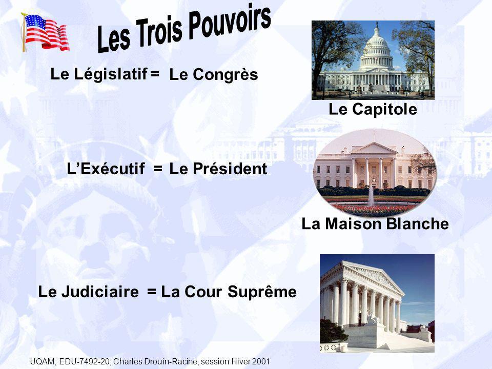 UQAM, EDU-7492-20, Charles Drouin-Racine, session Hiver 2001 Le Législatif =Le Congrès Le Capitole LExécutif =Le Président La Maison Blanche Le Judici