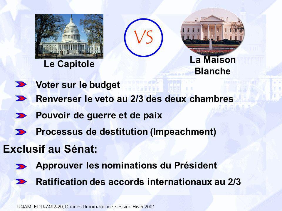 Le Capitole La Maison Blanche VS Renverser le veto au 2/3 des deux chambres Voter sur le budget Pouvoir de guerre et de paix Processus de destitution