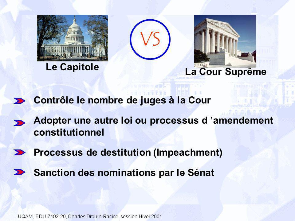 La Cour Suprême VS Le Capitole Sanction des nominations par le Sénat Processus de destitution (Impeachment) Contrôle le nombre de juges à la Cour Adop