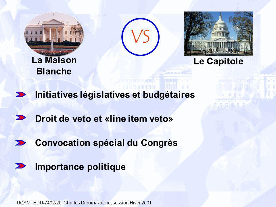 La Maison Blanche Le Capitole VS Initiatives législatives et budgétaires Droit de veto et «line item veto» Convocation spécial du Congrès Importance p