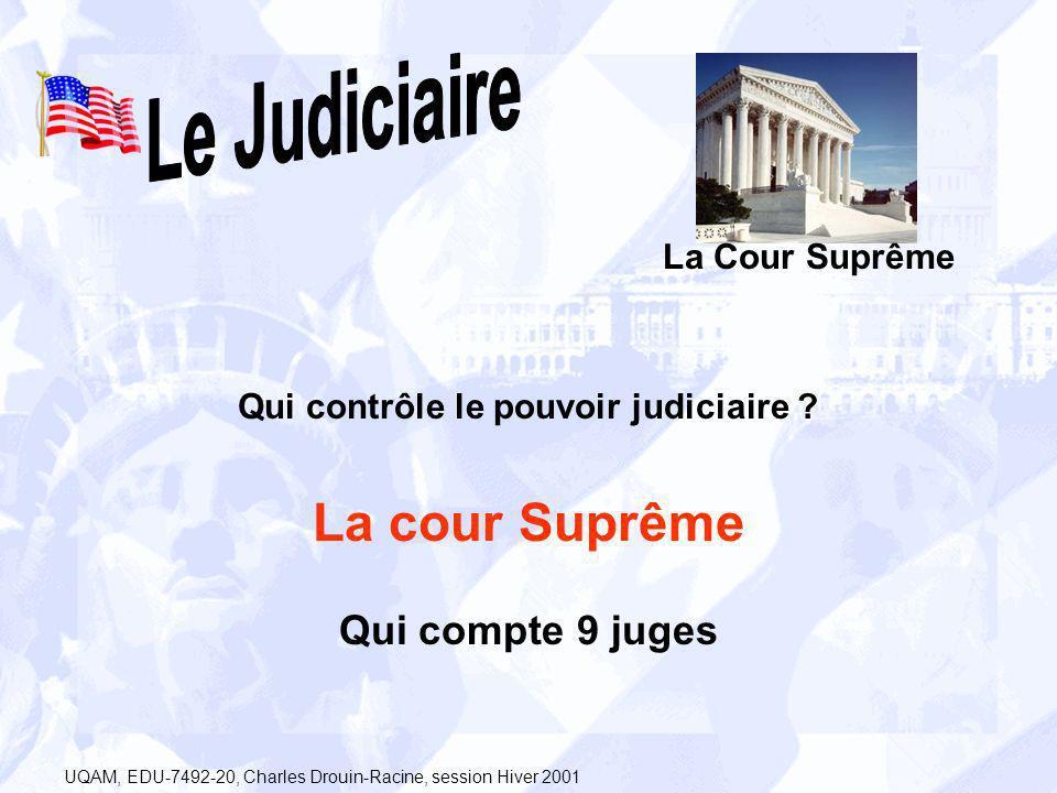 La Cour Suprême Qui contrôle le pouvoir judiciaire ? La cour Suprême Qui compte 9 juges UQAM, EDU-7492-20, Charles Drouin-Racine, session Hiver 2001