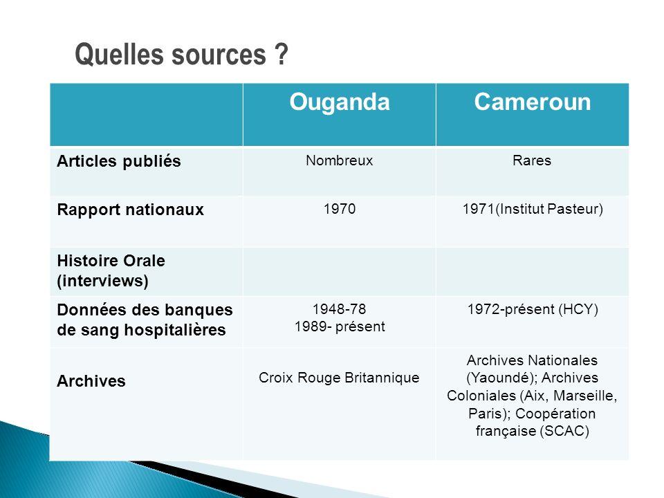 Quelles sources ? OugandaCameroun Articles publiés NombreuxRares Rapport nationaux 19701971(Institut Pasteur) Histoire Orale (interviews) Données des