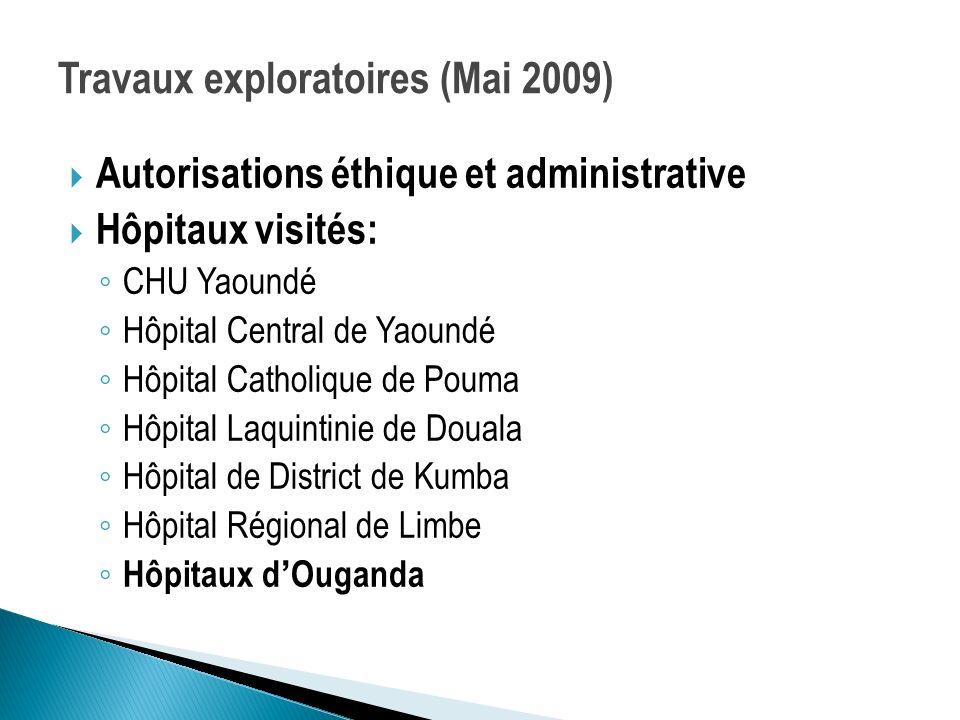 Travaux exploratoires (Mai 2009) Autorisations éthique et administrative Hôpitaux visités: CHU Yaoundé Hôpital Central de Yaoundé Hôpital Catholique d