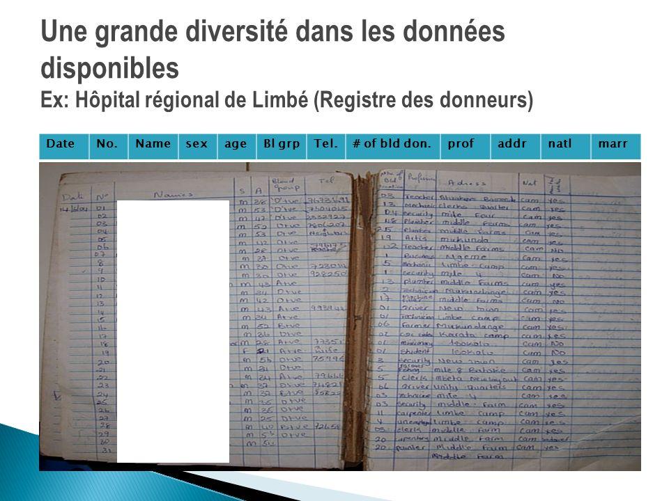 DateNo.NamesexageBl grpTel.# of bld don.profaddrnatlmarr Une grande diversité dans les données disponibles Ex: Hôpital régional de Limbé (Registre des