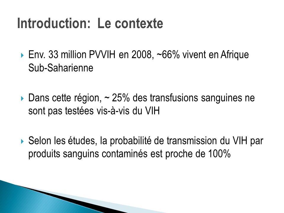 Env. 33 million PVVIH en 2008, ~66% vivent en Afrique Sub-Saharienne Dans cette région, ~ 25% des transfusions sanguines ne sont pas testées vis-à-vis