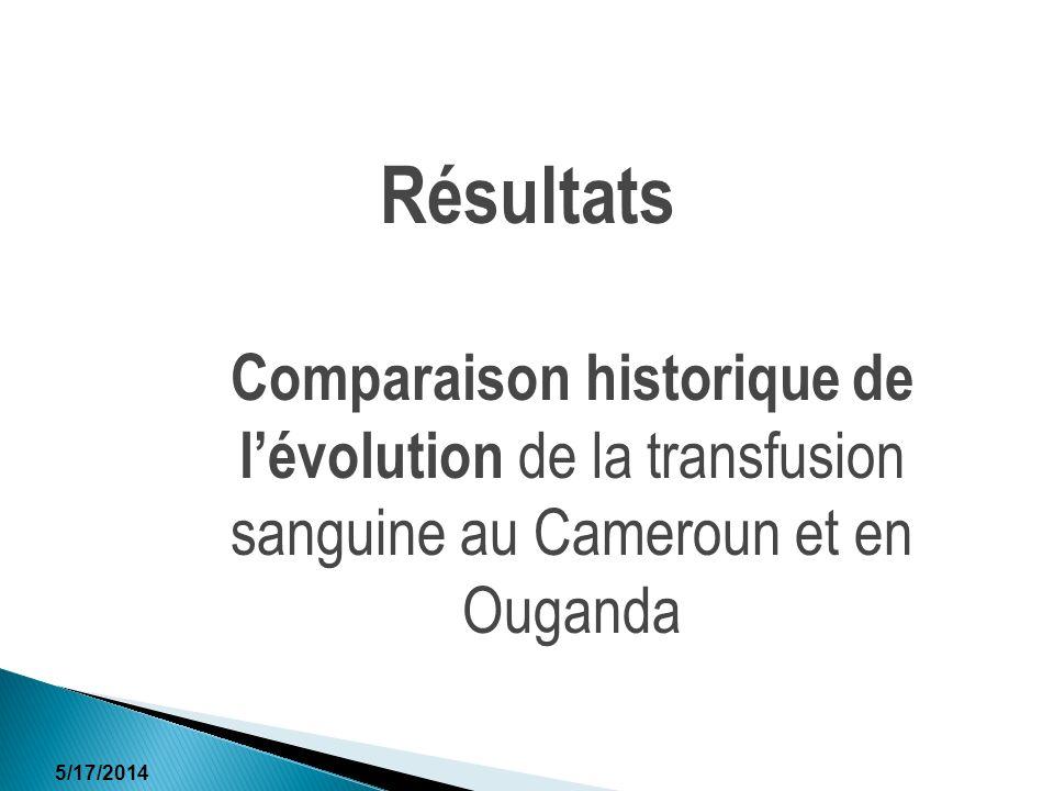 5/17/2014 Résultats Comparaison historique de lévolution de la transfusion sanguine au Cameroun et en Ouganda
