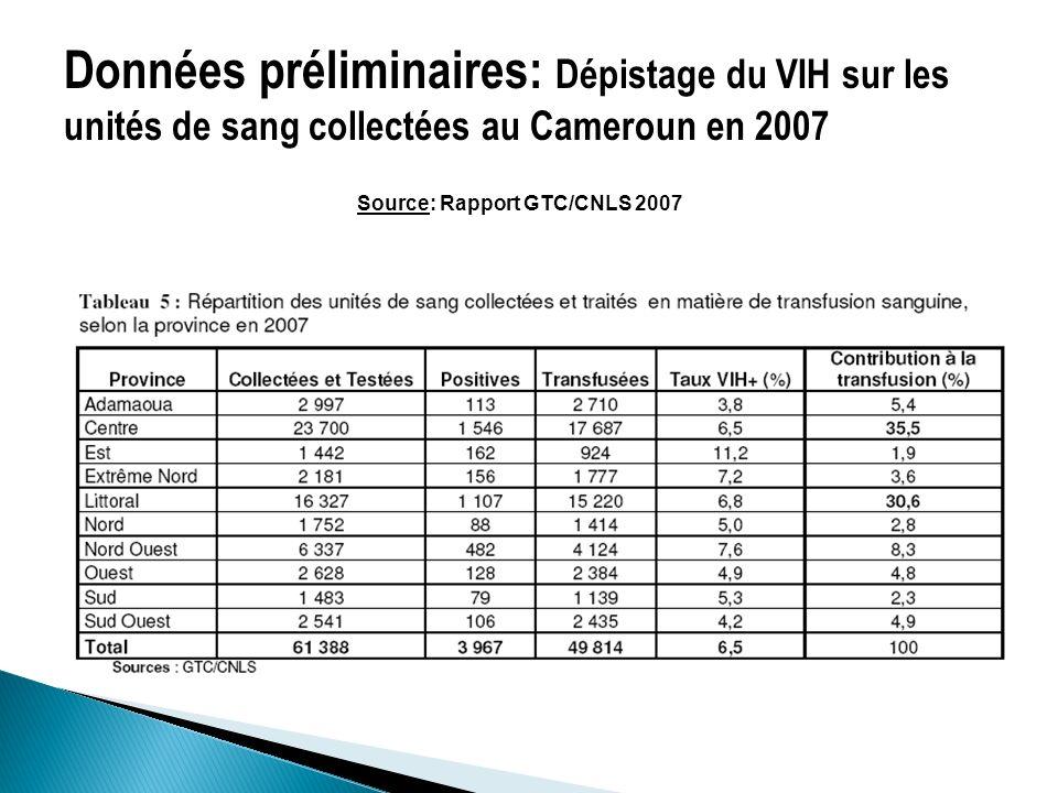 Données préliminaires: Dépistage du VIH sur les unités de sang collectées au Cameroun en 2007 Source: Rapport GTC/CNLS 2007