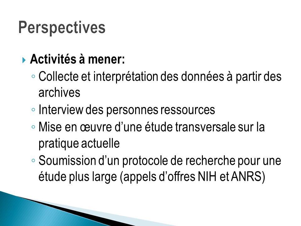 Perspectives Activités à mener: Collecte et interprétation des données à partir des archives Interview des personnes ressources Mise en œuvre dune étu