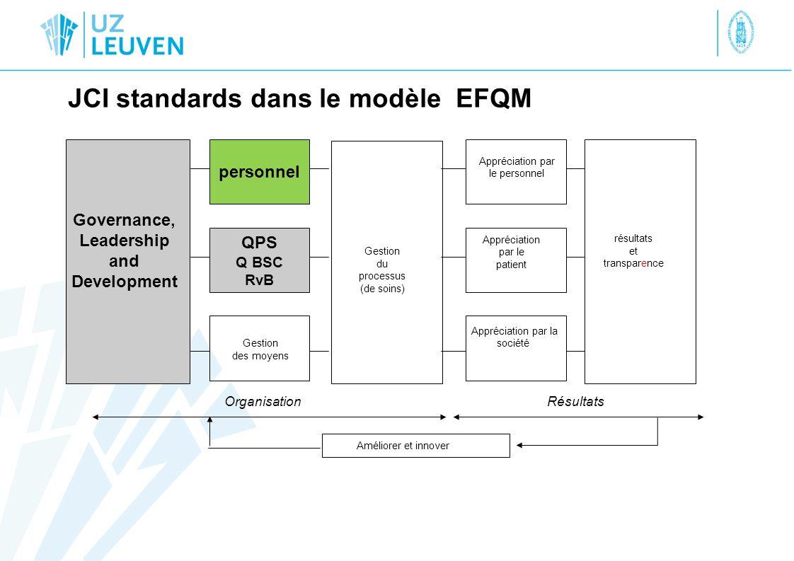 personnel QPS Q BSC RvB JCI standards dans le modèle EFQM Améliorer et innover Governance, Leadership and Development Appréciation par le personnel Ap