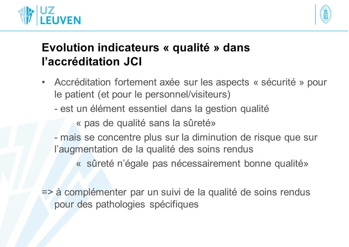 Evolution indicateurs « qualité » dans laccréditation JCI Accréditation fortement axée sur les aspects « sécurité » pour le patient (et pour le person