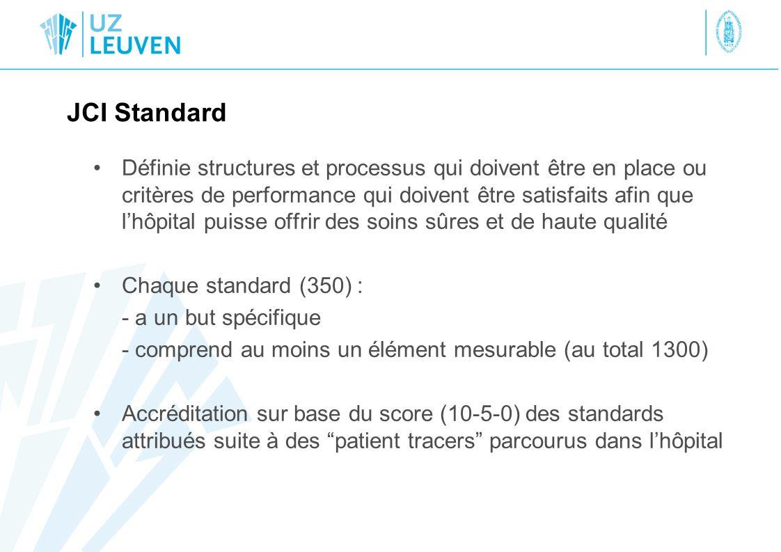 JCI Standard Définie structures et processus qui doivent être en place ou critères de performance qui doivent être satisfaits afin que lhôpital puisse
