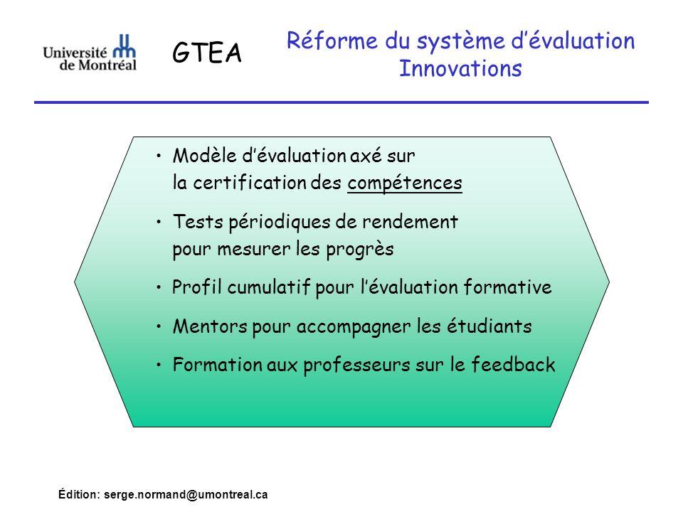 Édition: serge.normand@umontreal.ca Réforme du système dévaluation Innovations Modèle dévaluation axé sur la certification des compétences Tests pério