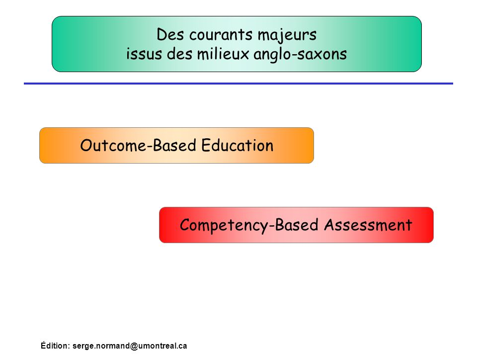 Édition: serge.normand@umontreal.ca Outcome-Based Education Competency-Based Assessment Des courants majeurs issus des milieux anglo-saxons