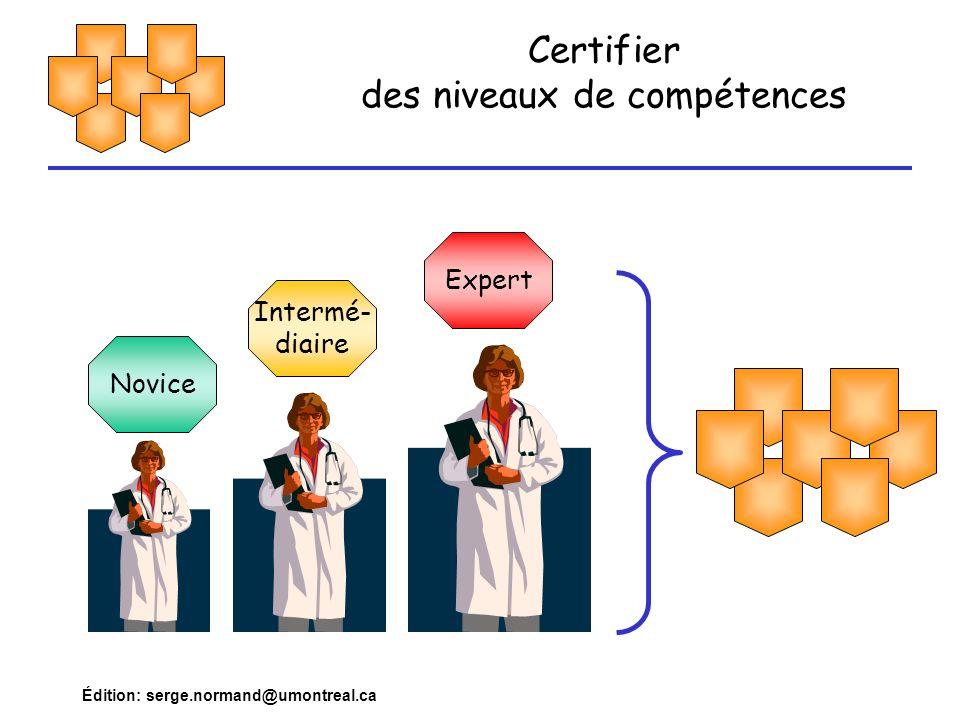 Édition: serge.normand@umontreal.ca Certifier des niveaux de compétences Novice Intermé- diaire Expert