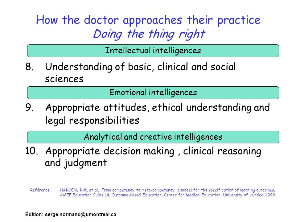 Édition: serge.normand@umontreal.ca How the doctor approaches their practice Doing the thing right 8.Understanding of basic, clinical and social sciences 9.Appropriate attitudes, ethical understanding and legal responsibilities 10.Appropriate decision making, clinical reasoning and judgment Référence :HARDEN, R.M.