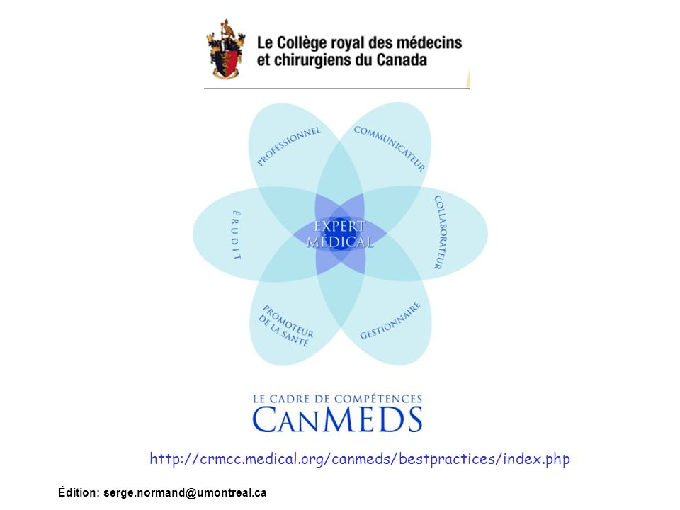 Édition: serge.normand@umontreal.ca http://crmcc.medical.org/canmeds/bestpractices/index.php