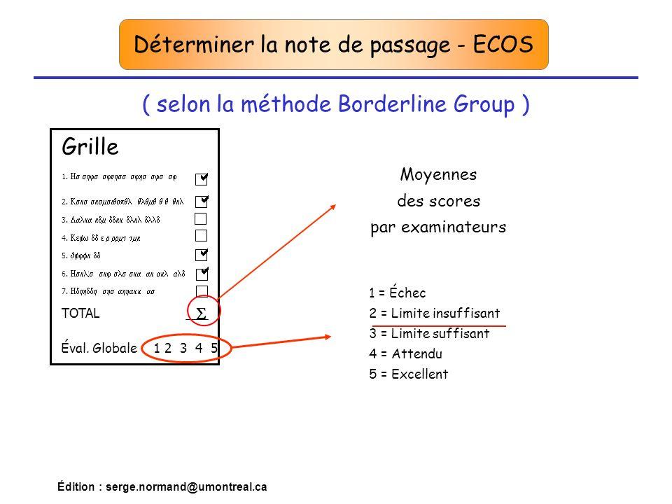 Édition : serge.normand@umontreal.ca Grille 1. 2. 3. 4. 5. 6. 7. TOTAL Éval. Globale 1 2 3 4 5 1 = Échec 2 = Limite insuffisant 3 = Limite suffisant 4