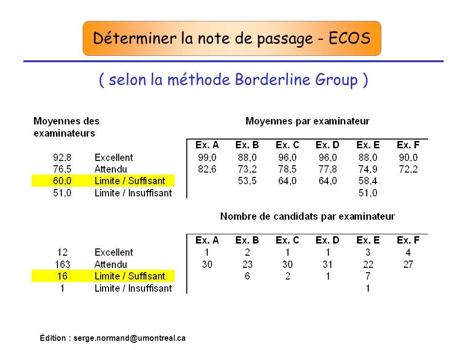 Édition : serge.normand@umontreal.ca ( selon la méthode Borderline Group ) Déterminer la note de passage - ECOS