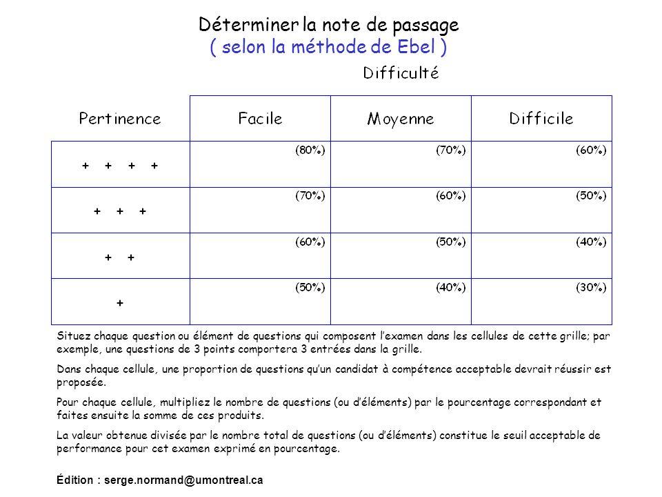 Édition : serge.normand@umontreal.ca Déterminer la note de passage ( selon la méthode de Ebel ) Situez chaque question ou élément de questions qui composent lexamen dans les cellules de cette grille; par exemple, une questions de 3 points comportera 3 entrées dans la grille.