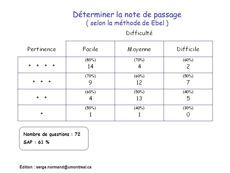 Édition : serge.normand@umontreal.ca Déterminer la note de passage ( selon la méthode de Ebel ) Nombre de questions : 72 SAP : 61 %