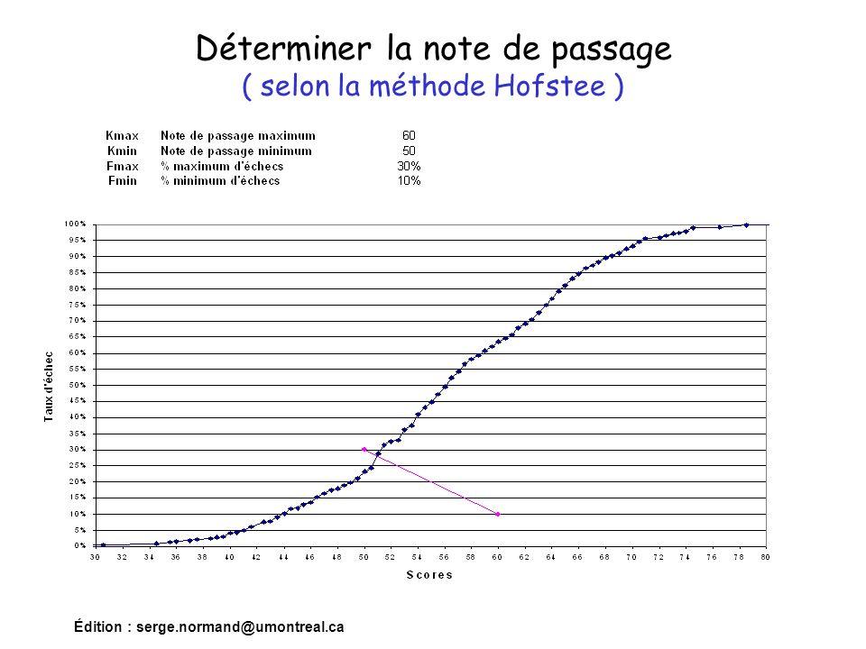 Édition : serge.normand@umontreal.ca Déterminer la note de passage ( selon la méthode Hofstee )