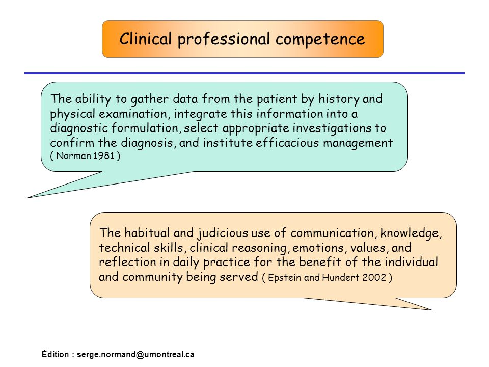 Epstein, RM and EM Hundert, Defining and Assessing Professional Competence, JAMA, Vol 287, No 2, 2002 Defining and Assessing Professional Competence: A Framework for Assessment