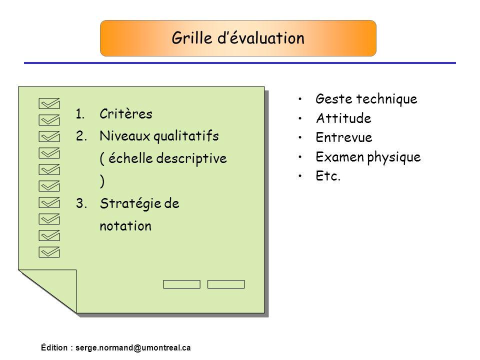 Édition : serge.normand@umontreal.ca Grille dévaluation 1.CritèresCritères 2.Niveaux qualitatifs ( échelle descriptive )Niveaux qualitatifs ( échelle descriptive ) 3.Stratégie de notationStratégie de notation 1.CritèresCritères 2.Niveaux qualitatifs ( échelle descriptive )Niveaux qualitatifs ( échelle descriptive ) 3.Stratégie de notationStratégie de notation Geste technique Attitude Entrevue Examen physique Etc.