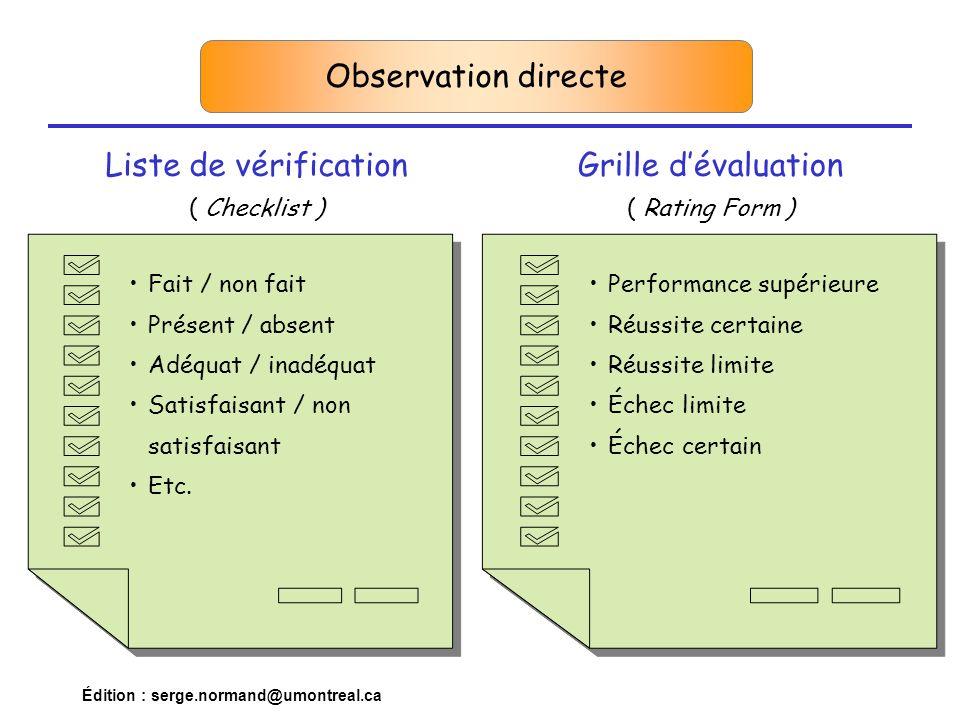 Édition : serge.normand@umontreal.ca Observation directe Fait / non fait Présent / absent Adéquat / inadéquat Satisfaisant / non satisfaisantSatisfaisant / non satisfaisant Etc.