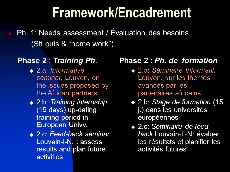 Framework/Encadrement Ph. 1: Needs assessment / Évaluation des besoins (StLouis & home work) Phase 2 : Training Ph. 2.a: Informative seminar, Leuven,