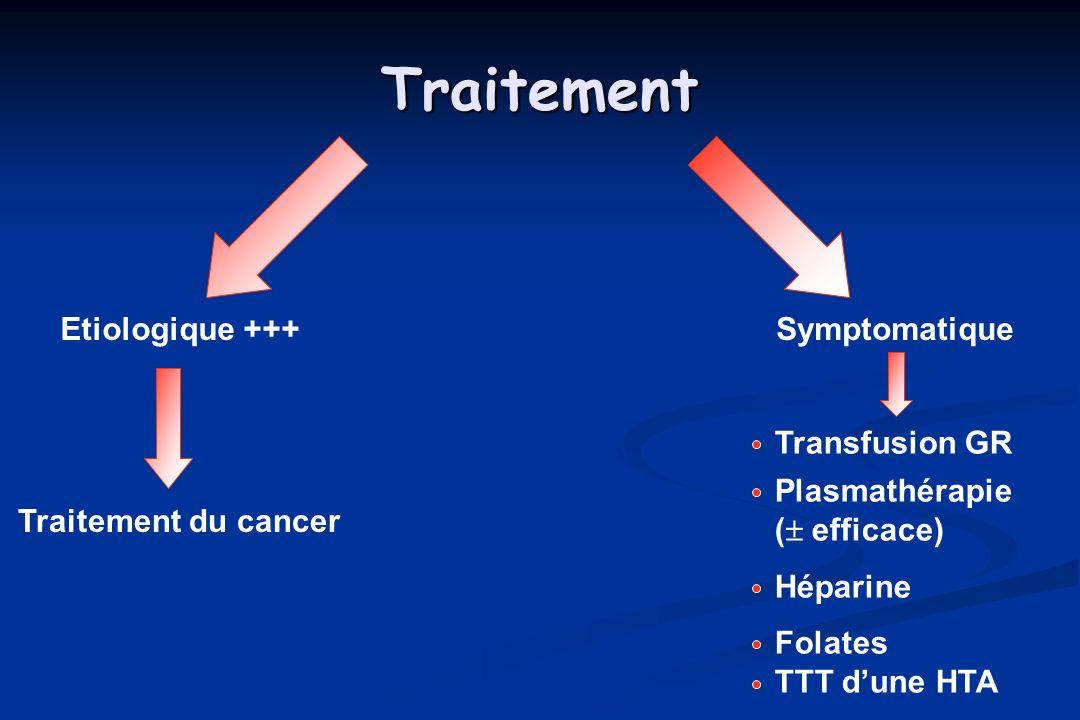 Traitement Etiologique +++Symptomatique Traitement du cancer Transfusion GR Plasmathérapie ( efficace) Héparine Folates TTT dune HTA