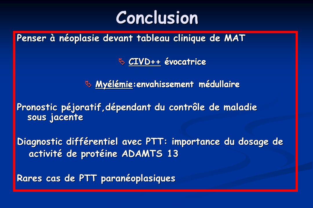 Conclusion Penser à néoplasie devant tableau clinique de MAT CIVD++ évocatrice CIVD++ évocatrice Myélémie:envahissement médullaire Myélémie:envahissem