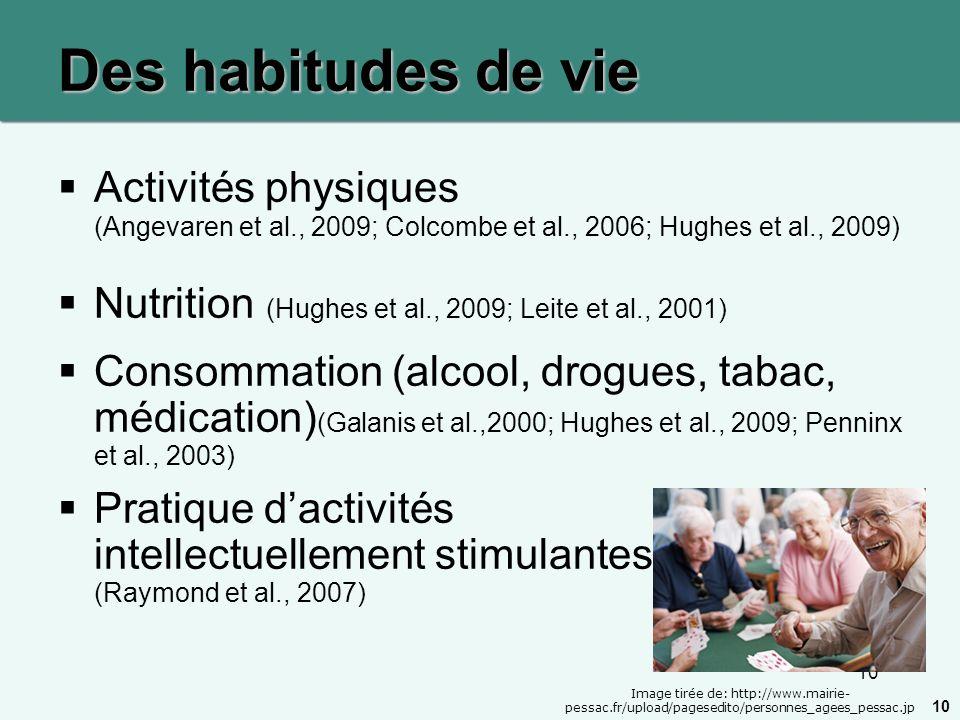 10 Des habitudes de vie Activités physiques (Angevaren et al., 2009; Colcombe et al., 2006; Hughes et al., 2009) Nutrition (Hughes et al., 2009; Leite