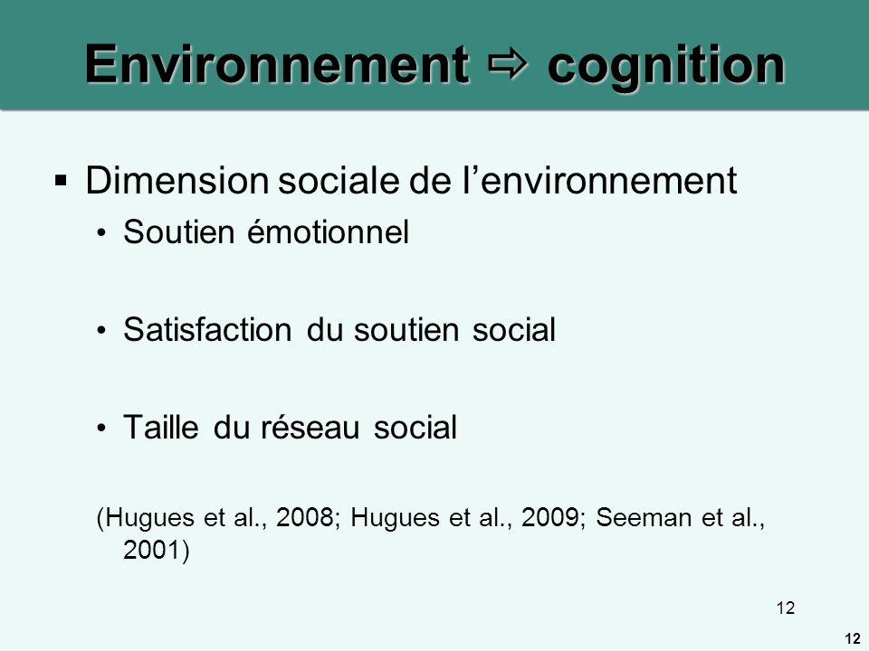 12 Environnement cognition Dimension sociale de lenvironnement Soutien émotionnel Satisfaction du soutien social Taille du réseau social (Hugues et al