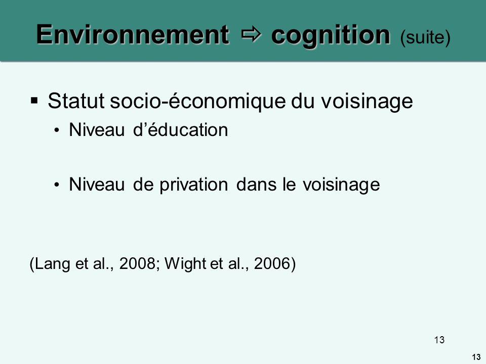 13 Environnement cognition Environnement cognition (suite) Statut socio-économique du voisinage Niveau déducation Niveau de privation dans le voisinag