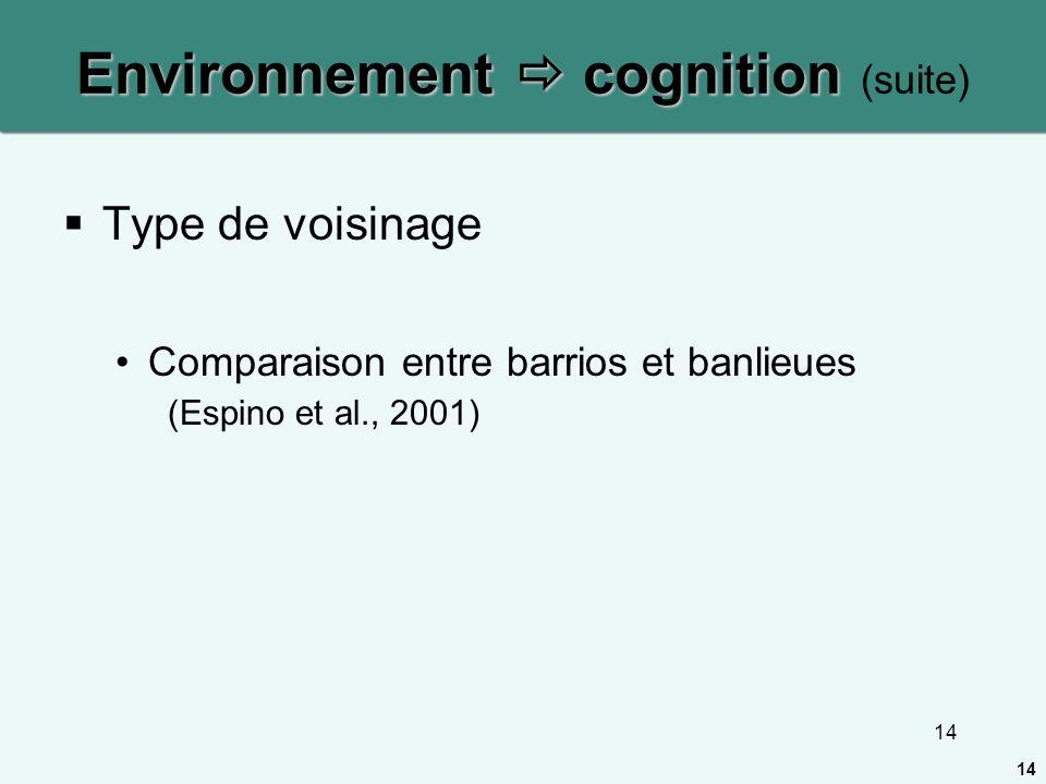14 Environnement cognition Environnement cognition (suite) Type de voisinage Comparaison entre barrios et banlieues (Espino et al., 2001) 14