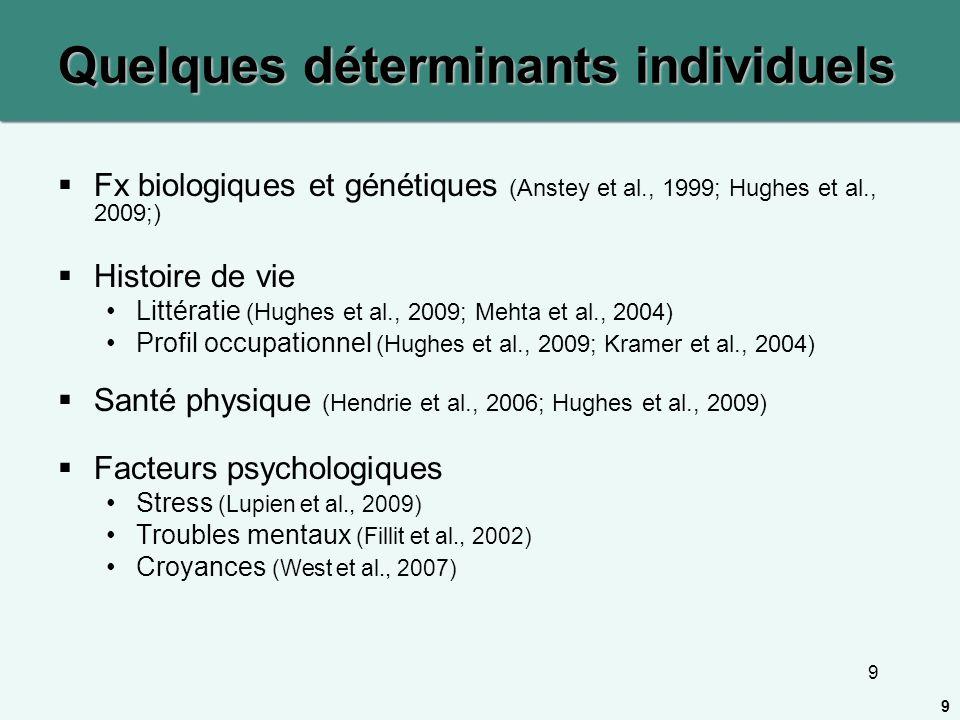 9 Quelques déterminants individuels Fx biologiques et génétiques (Anstey et al., 1999; Hughes et al., 2009;) Histoire de vie Littératie (Hughes et al.