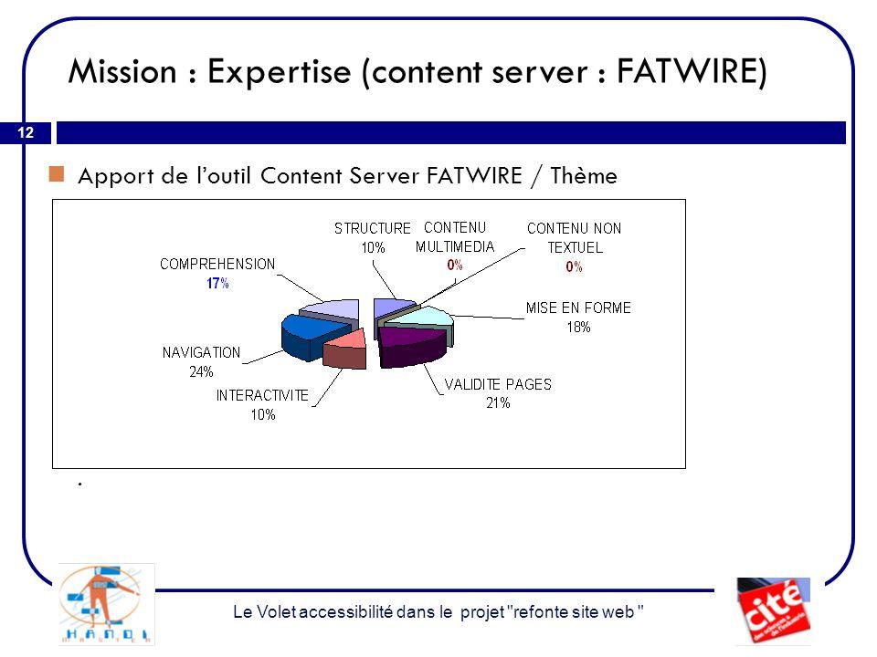 12 Apport de loutil Content Server FATWIRE / Thème.