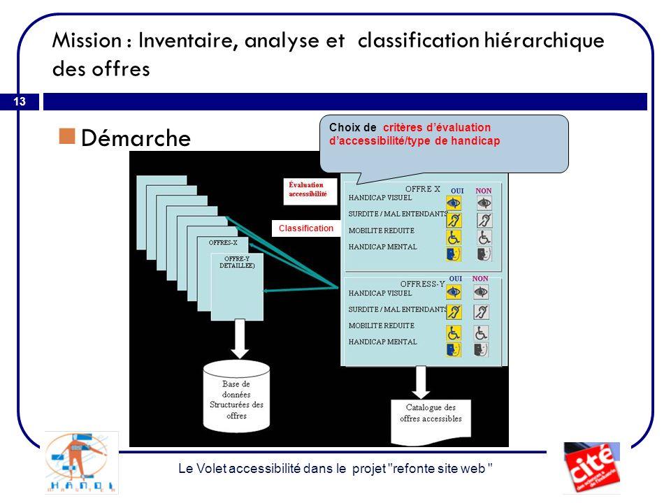 Mission : Inventaire, analyse et classification hiérarchique des offres 13 Démarche Le Volet accessibilité dans le projet refonte site web Classification Choix de critères dévaluation daccessibilité/type de handicap