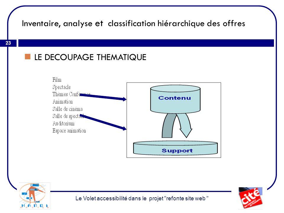Inventaire, analyse et classification hiérarchique des offres 23 LE DECOUPAGE THEMATIQUE Le Volet accessibilité dans le projet refonte site web