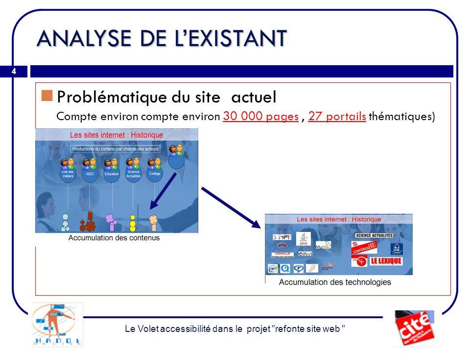 ANALYSE DE LEXISTANT 4 Problématique du site actuel Compte environ compte environ 30 000 pages, 27 portails thématiques) Le Volet accessibilité dans le projet refonte site web