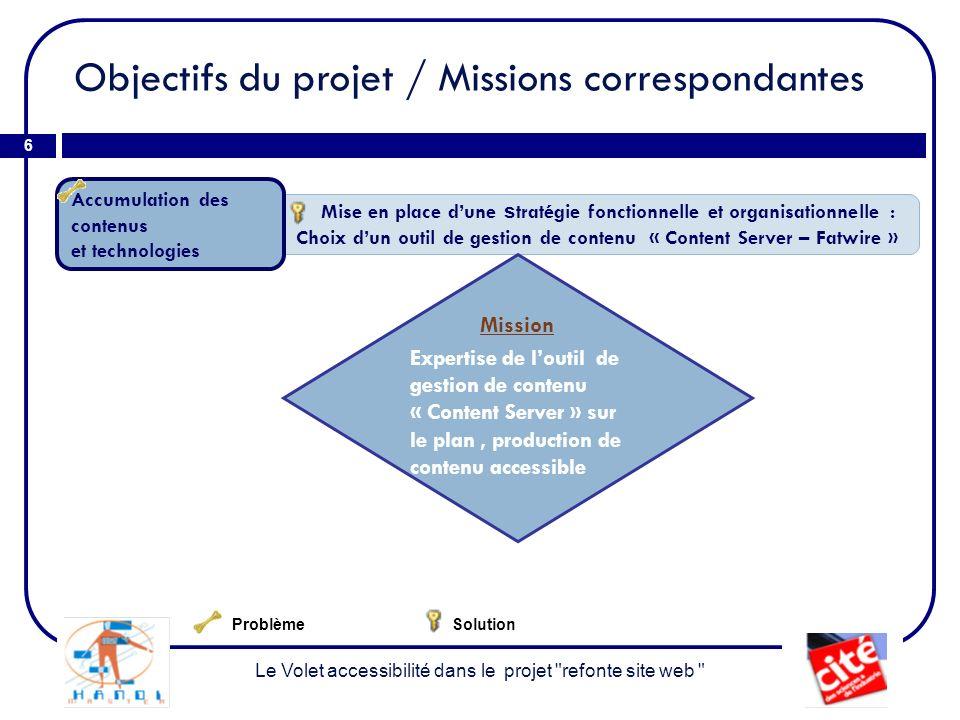 Mission: Expertise Outil de gestion de gestion de contenu 27 Contenu Multimédia Le Volet accessibilité dans le projet refonte site web