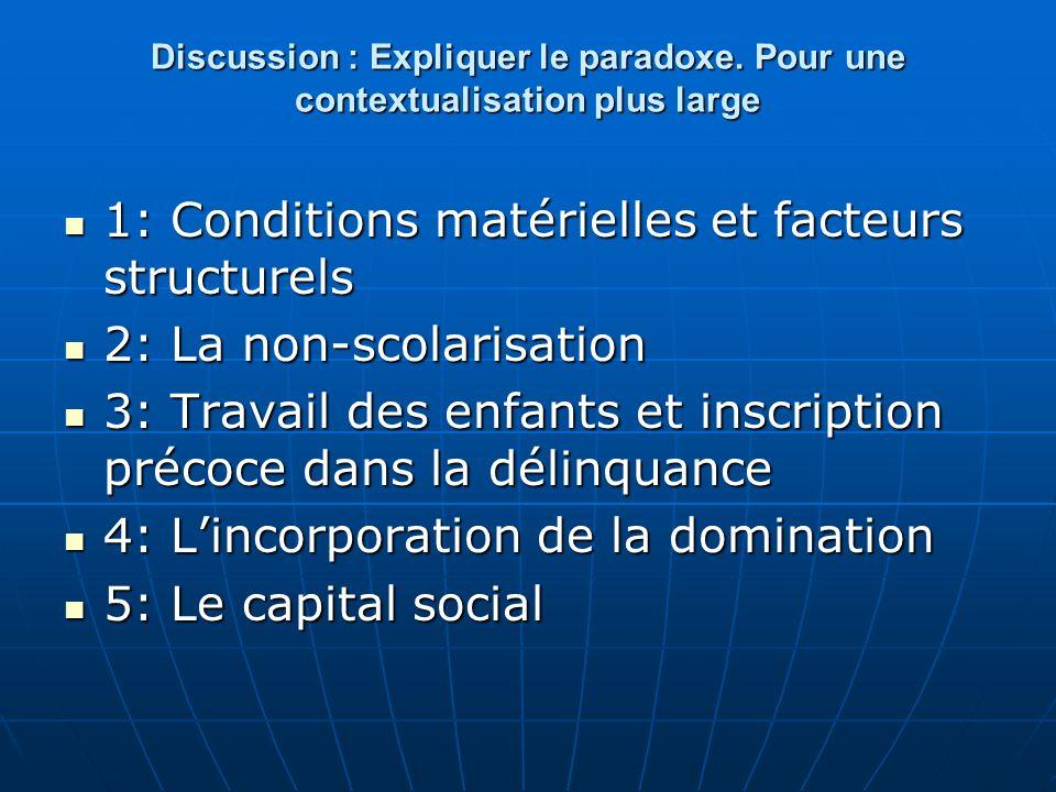 Discussion : Expliquer le paradoxe. Pour une contextualisation plus large 1: Conditions matérielles et facteurs structurels 1: Conditions matérielles