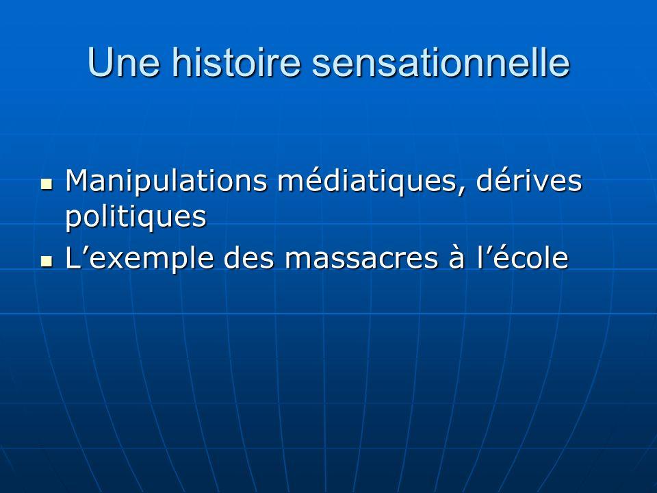 Victimation France – Angleterre - Brésil CoupsInsultesRacismePrésence racket France 24.6%75%23%37% Angleterre 25.6%65.7%23%27% Brésil 4.8%60%9%29% Sources : Debarbieux (2003), Unesco (2004), Blaya (2001) – Observatoire Européen de la Violence Scolaire
