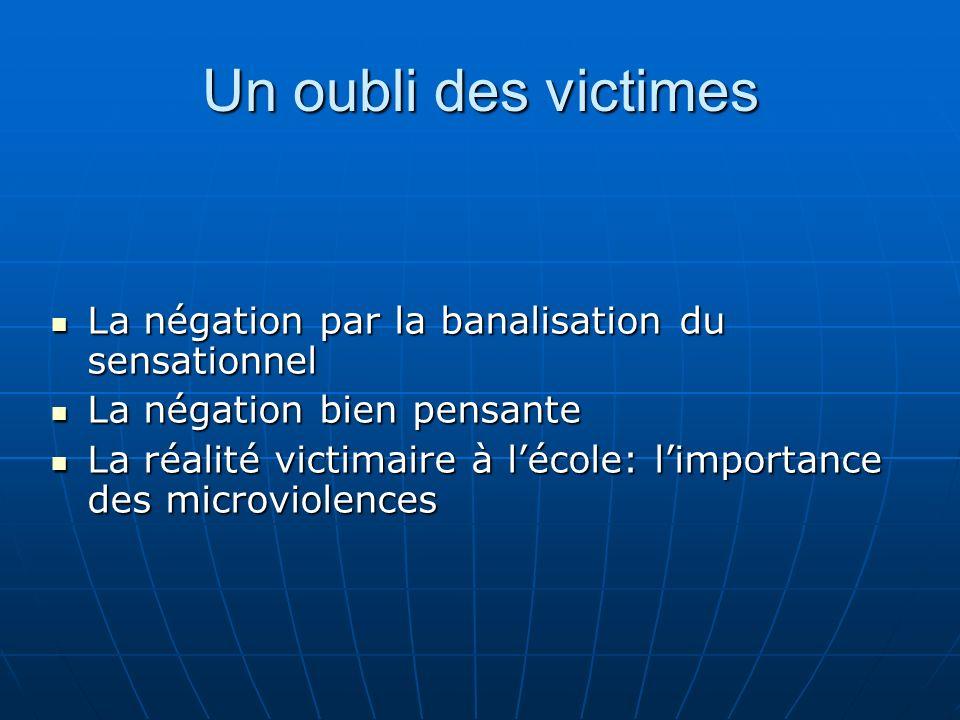 Dégradation du sentiment de sécurité en fonction du nombre des victimations subies par les collégiens (France – Debarbieux 2003- N=5541) La dépendance est très significative.