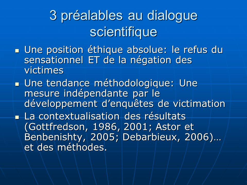 3 préalables au dialogue scientifique Une position éthique absolue: le refus du sensationnel ET de la négation des victimes Une position éthique absol