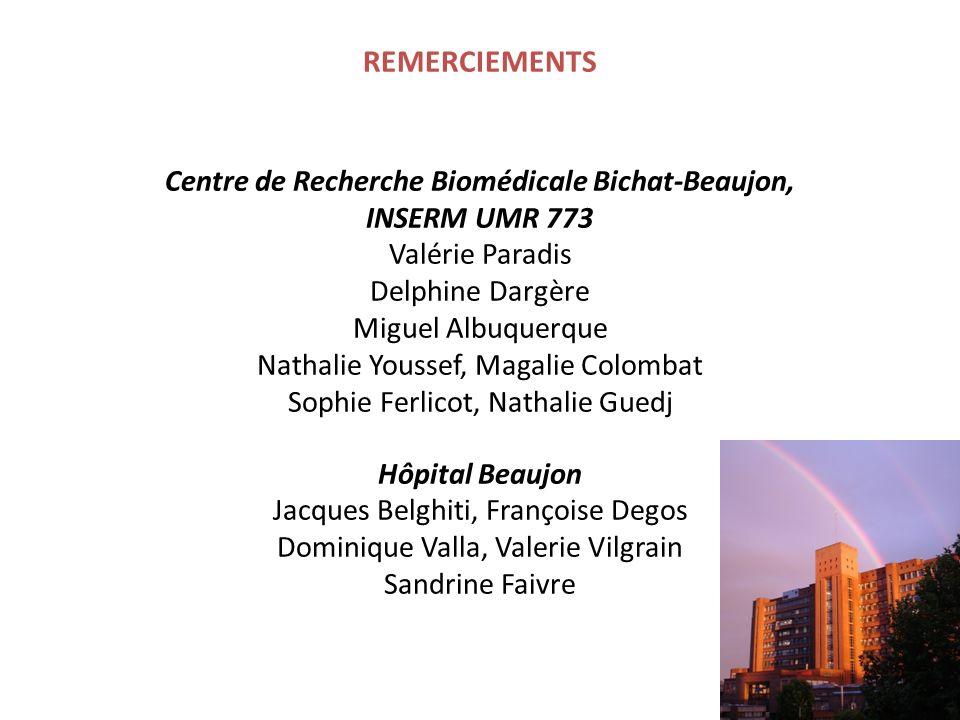 REMERCIEMENTS Centre de Recherche Biomédicale Bichat-Beaujon, INSERM UMR 773 Valérie Paradis Delphine Dargère Miguel Albuquerque Nathalie Youssef, Mag